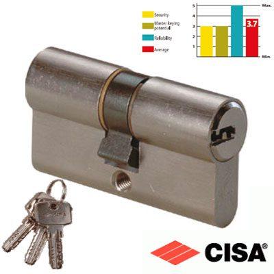Κύλινδρος ασφαλείας ASTRAL CISA ΙΤΑΛΙΑΣ