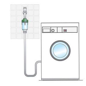 Φίλτρα πλυντηρίου